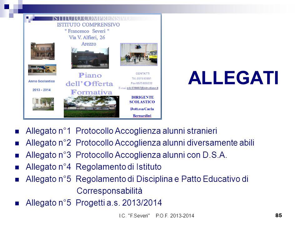 ALLEGATI Allegato n°1 Protocollo Accoglienza alunni stranieri