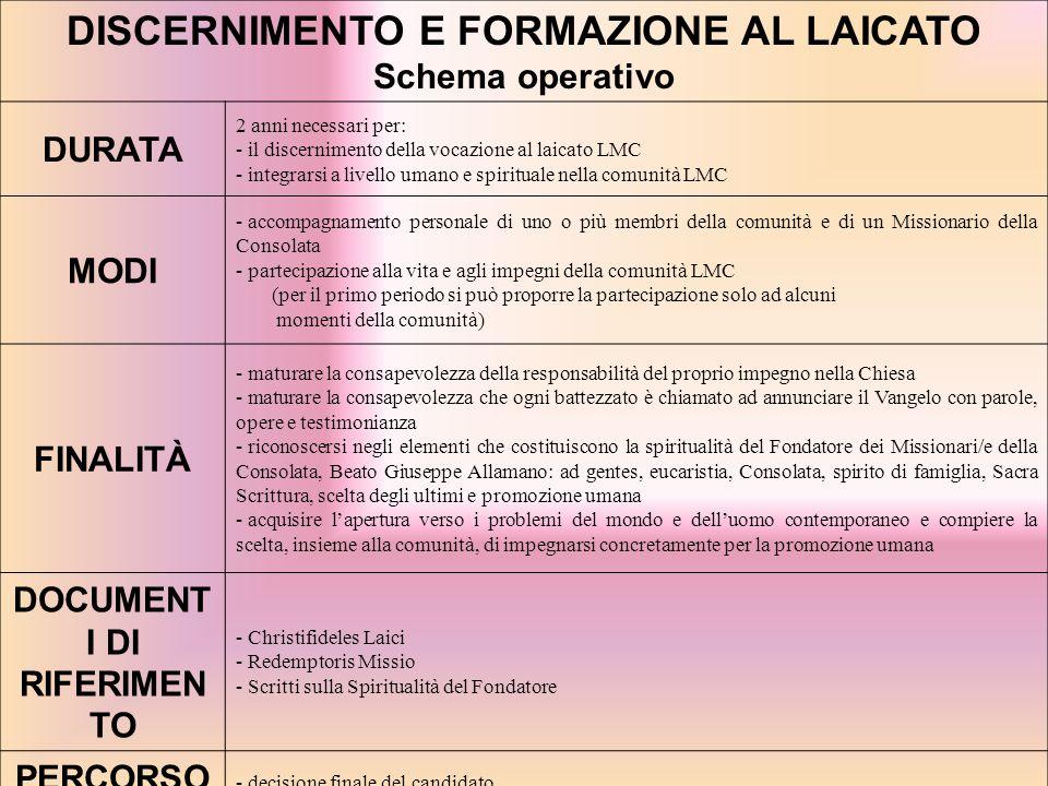 DISCERNIMENTO E FORMAZIONE AL LAICATO DOCUMENTI DI RIFERIMENTO