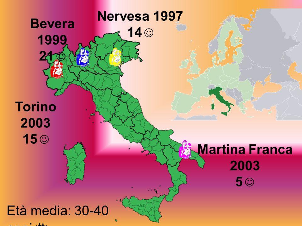 Nervesa 1997 14  Bevera 1999 21  Torino 2003 15  Martina Franca 2003 5  Età media: 30-40 anni 