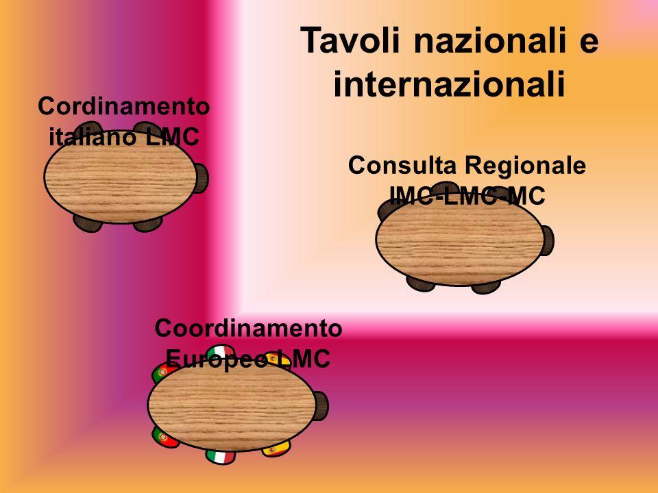 Tavoli nazionali e internazionali