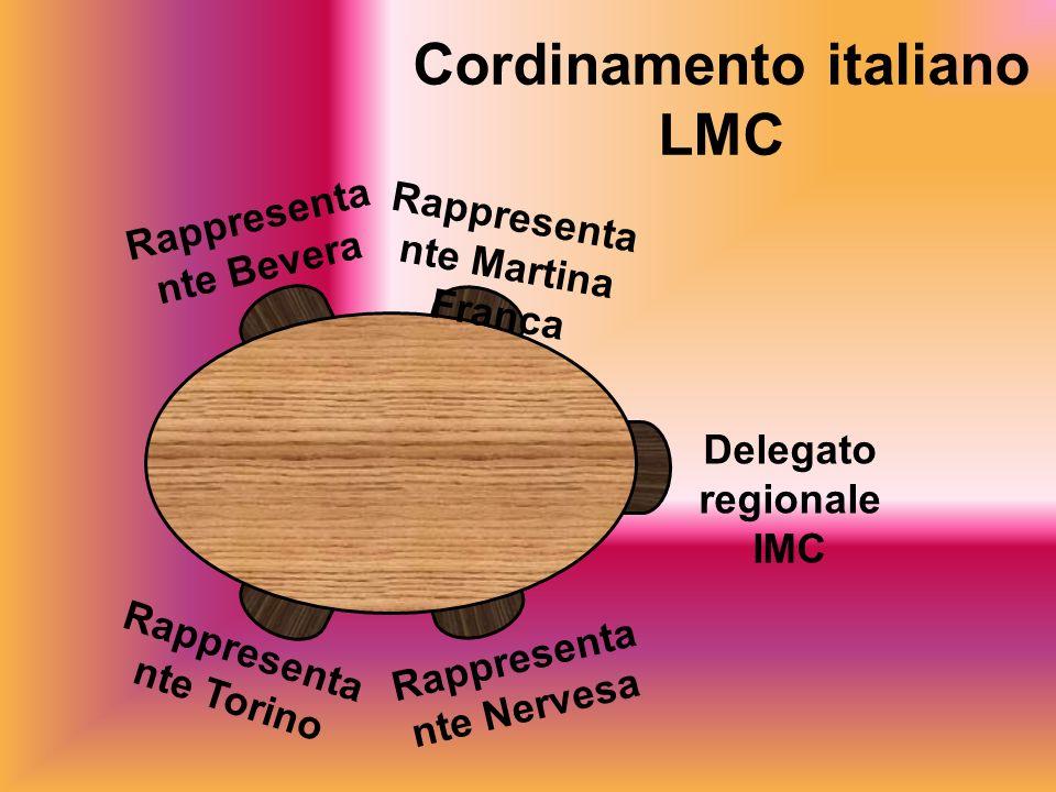 Cordinamento italiano LMC