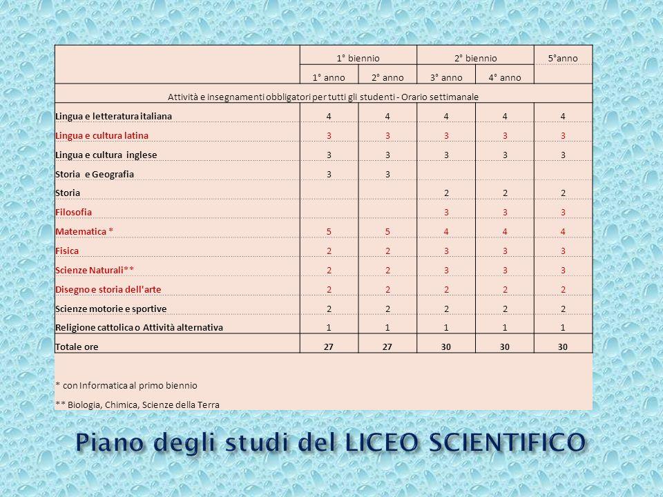 Piano degli studi del LICEO SCIENTIFICO
