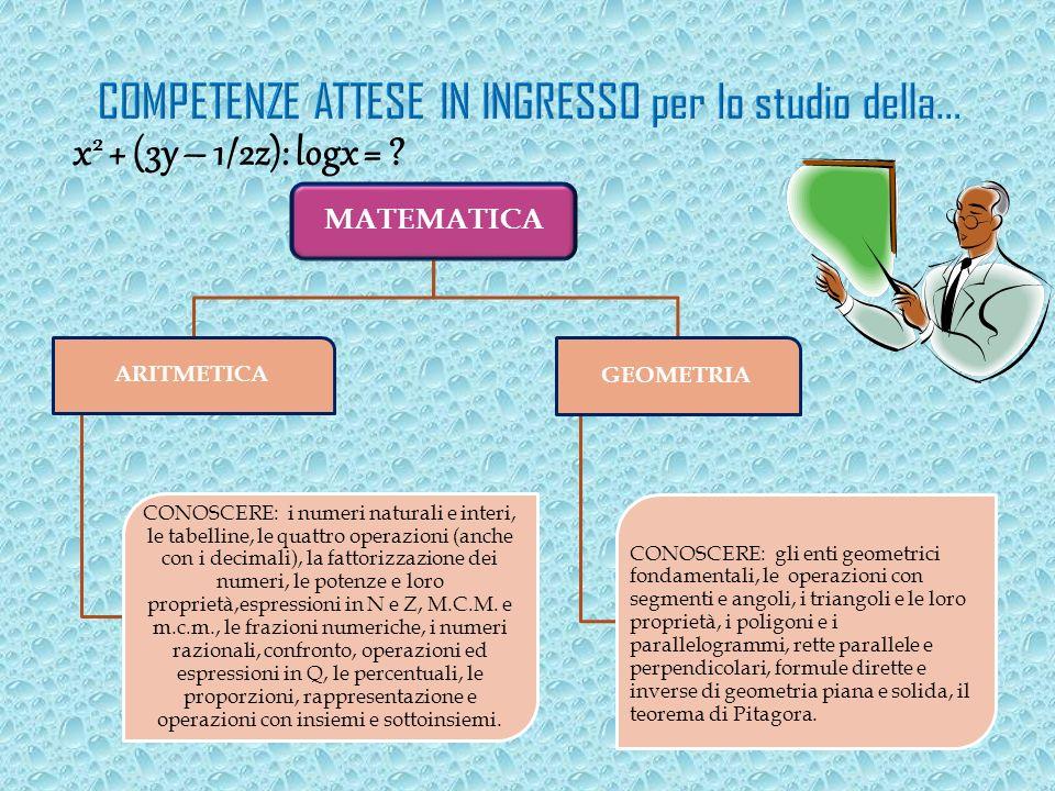 COMPETENZE ATTESE IN INGRESSO per lo studio della…