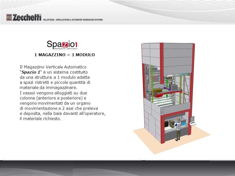 1 MAGAZZINO = 1 MODULO Il Magazzino Verticale Automatico. Spazio 1 è un sistema costituito. da una struttura a 1 modulo adatta.