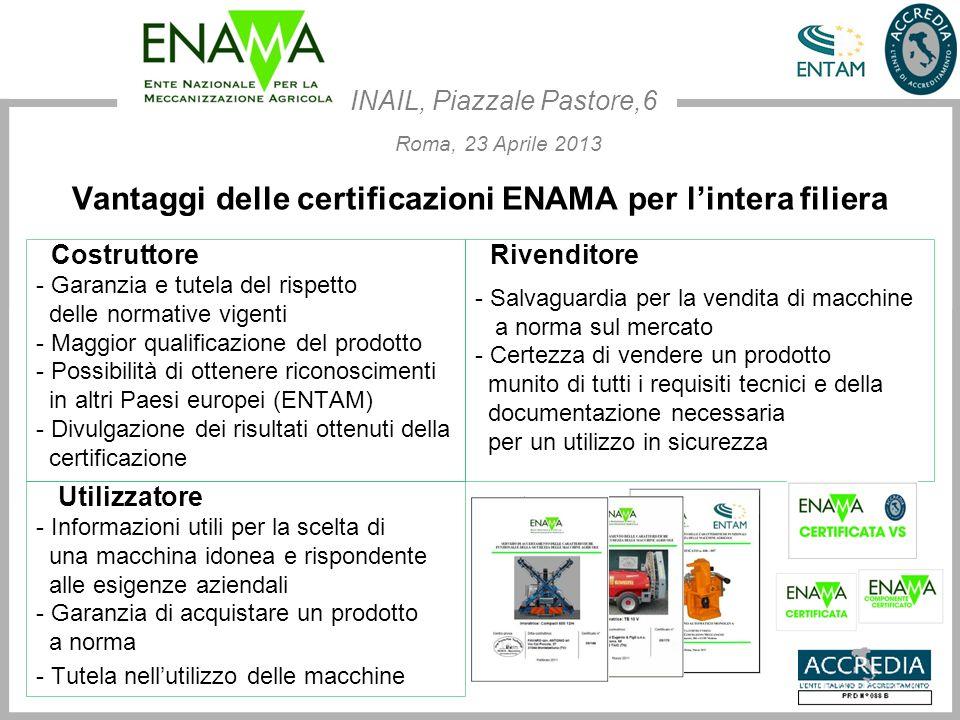 Vantaggi delle certificazioni ENAMA per l'intera filiera