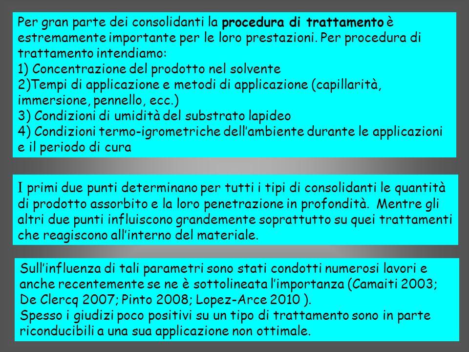 Per gran parte dei consolidanti la procedura di trattamento è estremamente importante per le loro prestazioni. Per procedura di trattamento intendiamo: