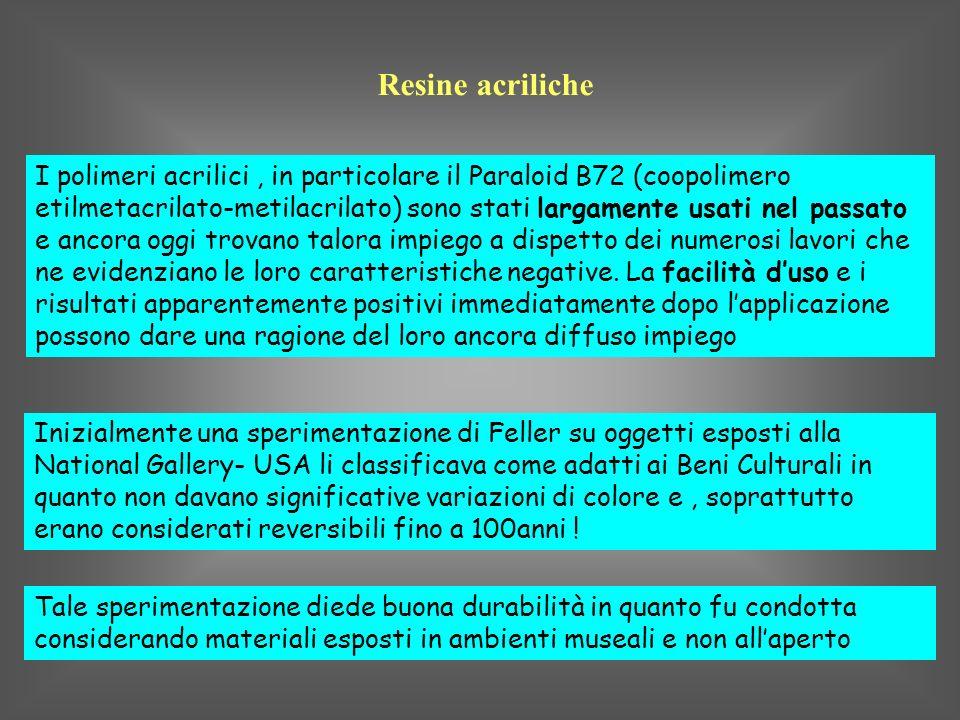 Resine acriliche
