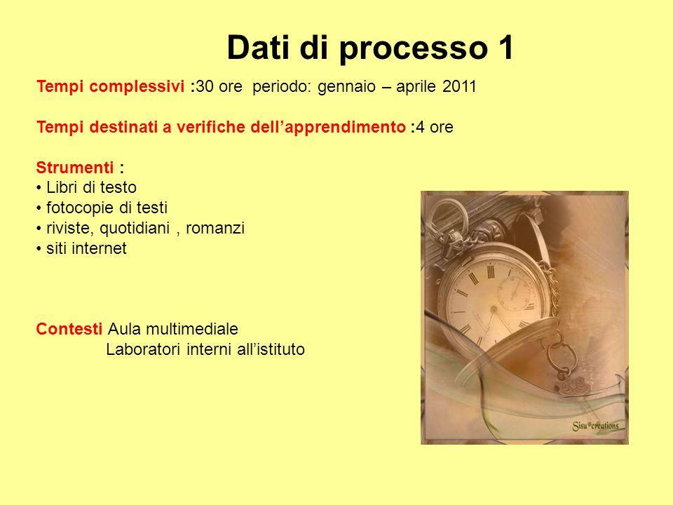 Dati di processo 1 Tempi complessivi :30 ore periodo: gennaio – aprile 2011. Tempi destinati a verifiche dell'apprendimento :4 ore.