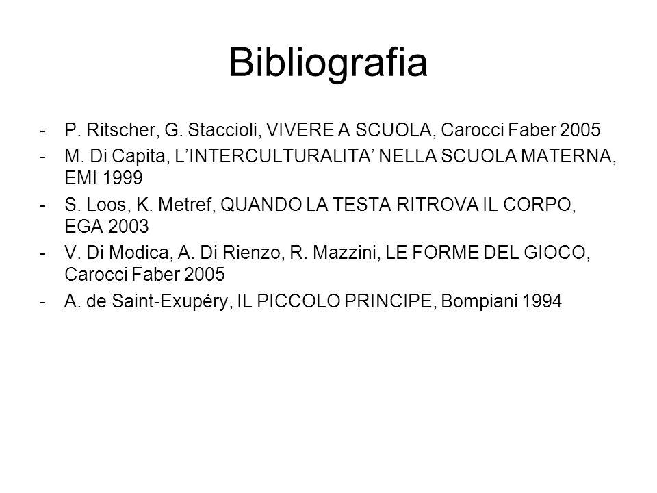 Bibliografia P. Ritscher, G. Staccioli, VIVERE A SCUOLA, Carocci Faber 2005. M. Di Capita, L'INTERCULTURALITA' NELLA SCUOLA MATERNA, EMI 1999.