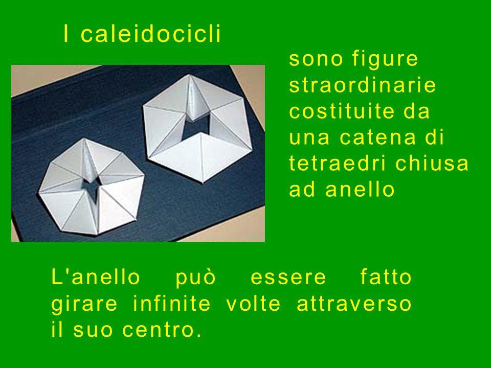 I caleidocicli sono figure straordinarie costituite da una catena di tetraedri chiusa ad anello.