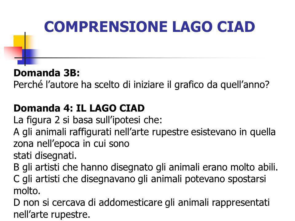 COMPRENSIONE LAGO CIAD