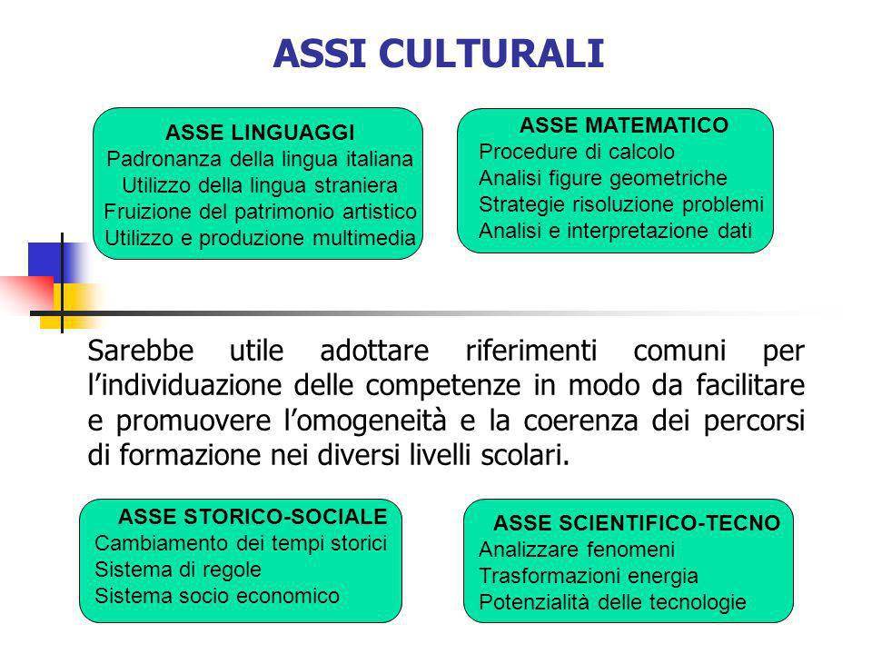 ASSE SCIENTIFICO-TECNO