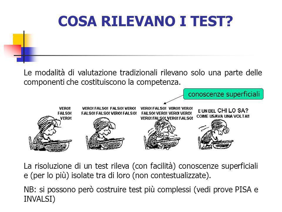 COSA RILEVANO I TEST Le modalità di valutazione tradizionali rilevano solo una parte delle componenti che costituiscono la competenza.