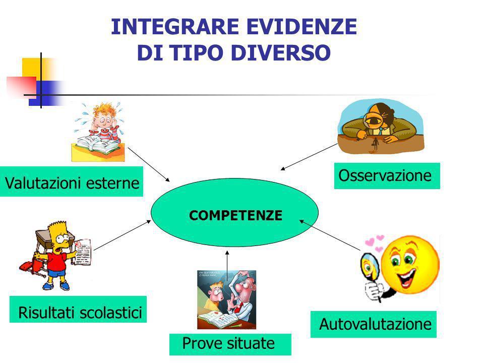 INTEGRARE EVIDENZE DI TIPO DIVERSO