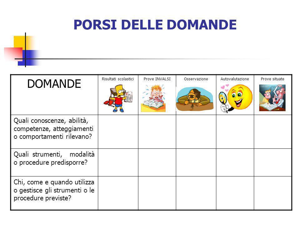 PORSI DELLE DOMANDE DOMANDE