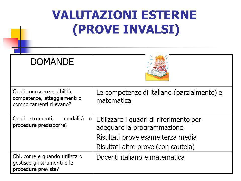 VALUTAZIONI ESTERNE (PROVE INVALSI)