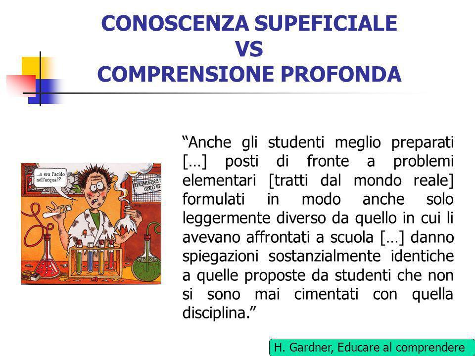 CONOSCENZA SUPEFICIALE VS COMPRENSIONE PROFONDA