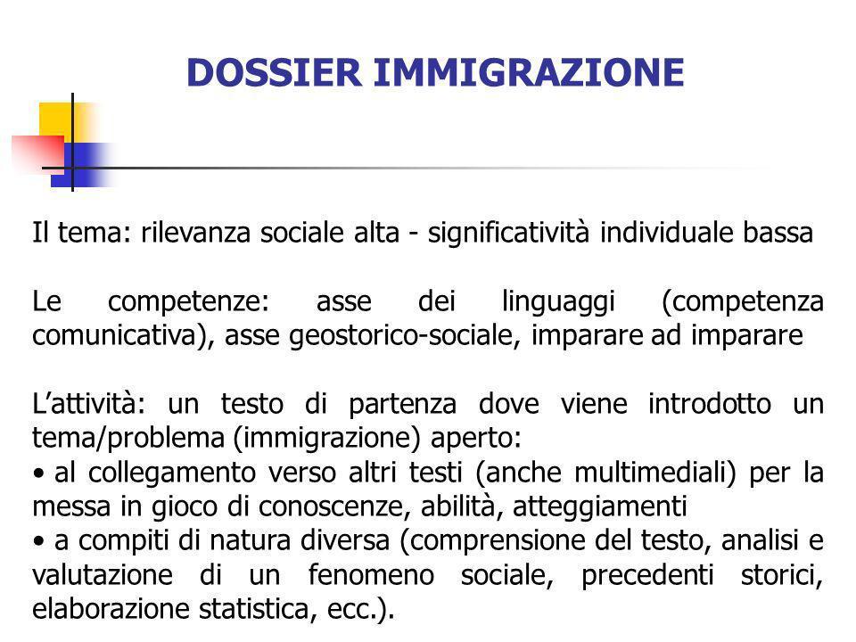 DOSSIER IMMIGRAZIONE Il tema: rilevanza sociale alta - significatività individuale bassa.