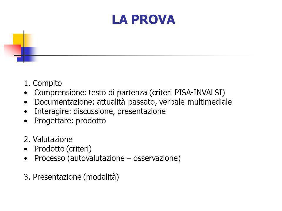 LA PROVA 1. Compito. Comprensione: testo di partenza (criteri PISA-INVALSI) Documentazione: attualità-passato, verbale-multimediale.