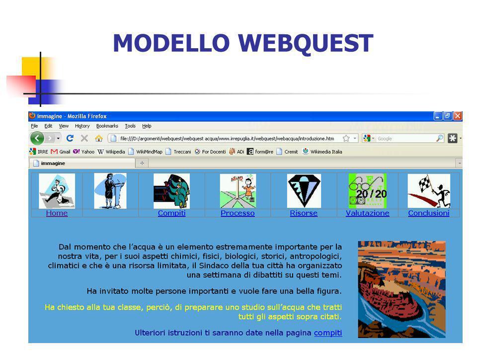 MODELLO WEBQUEST