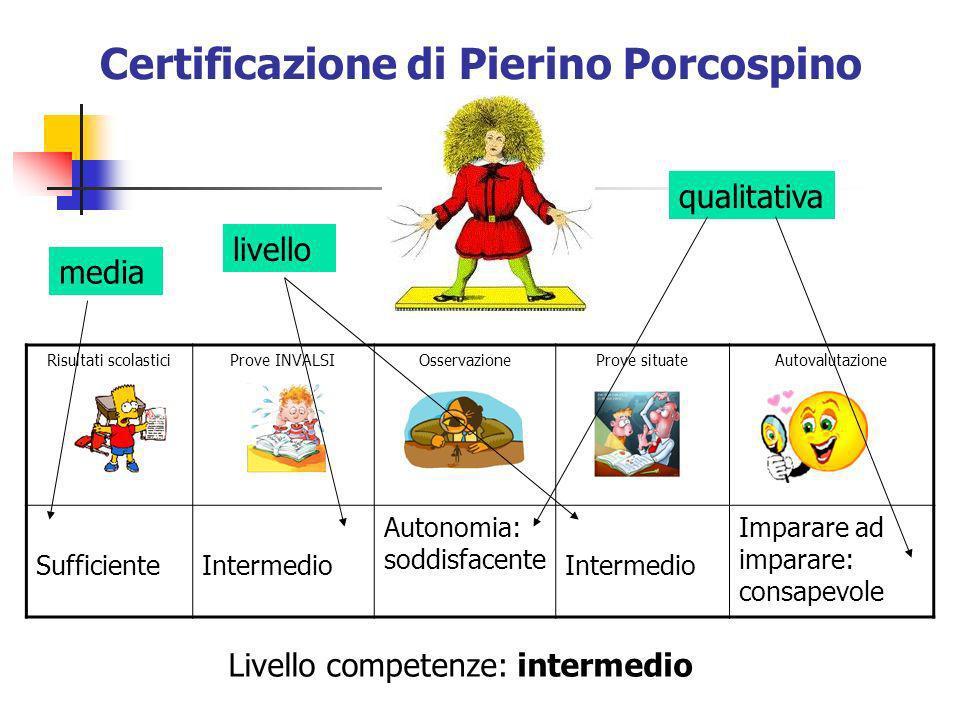 Certificazione di Pierino Porcospino