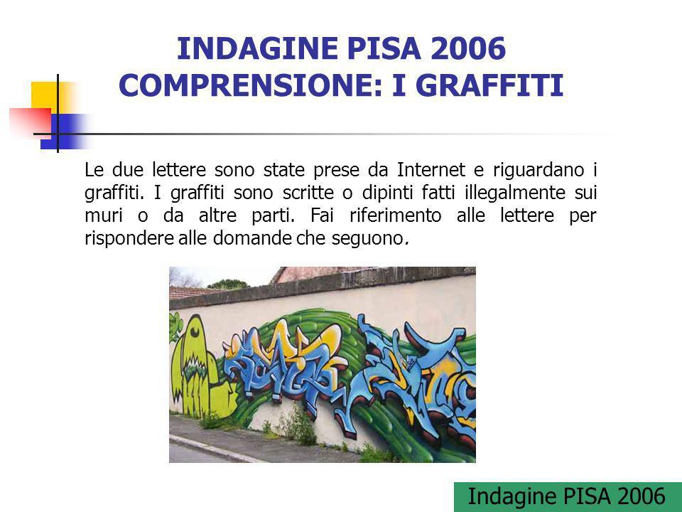 INDAGINE PISA 2006 COMPRENSIONE: I GRAFFITI