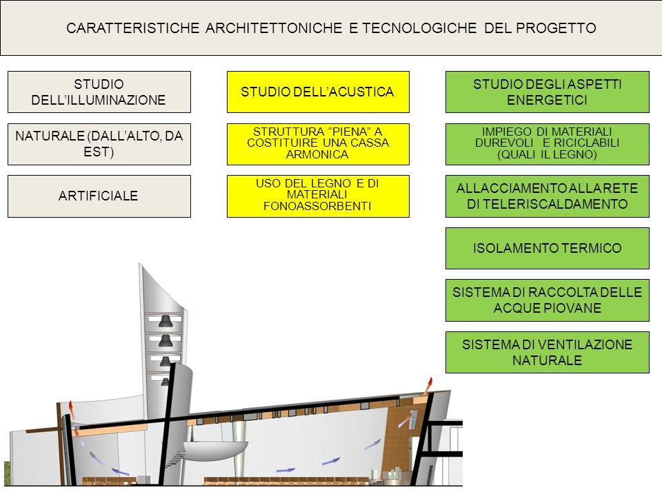 CARATTERISTICHE ARCHITETTONICHE E TECNOLOGICHE DEL PROGETTO