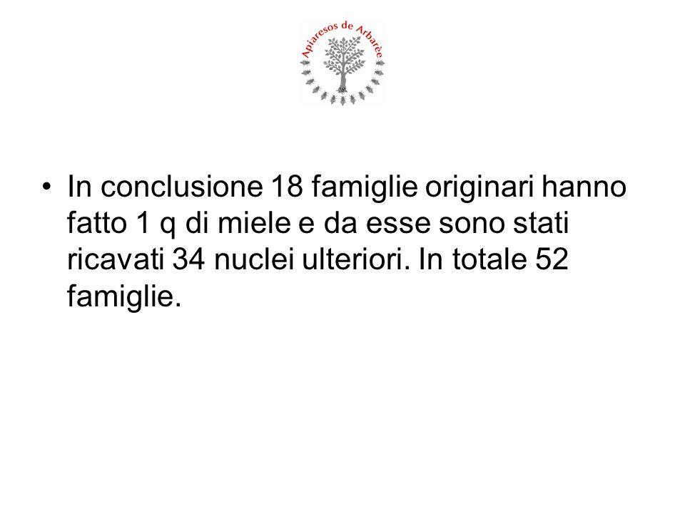 In conclusione 18 famiglie originari hanno fatto 1 q di miele e da esse sono stati ricavati 34 nuclei ulteriori.