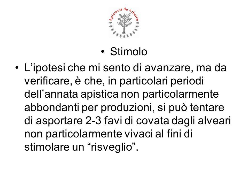 Stimolo