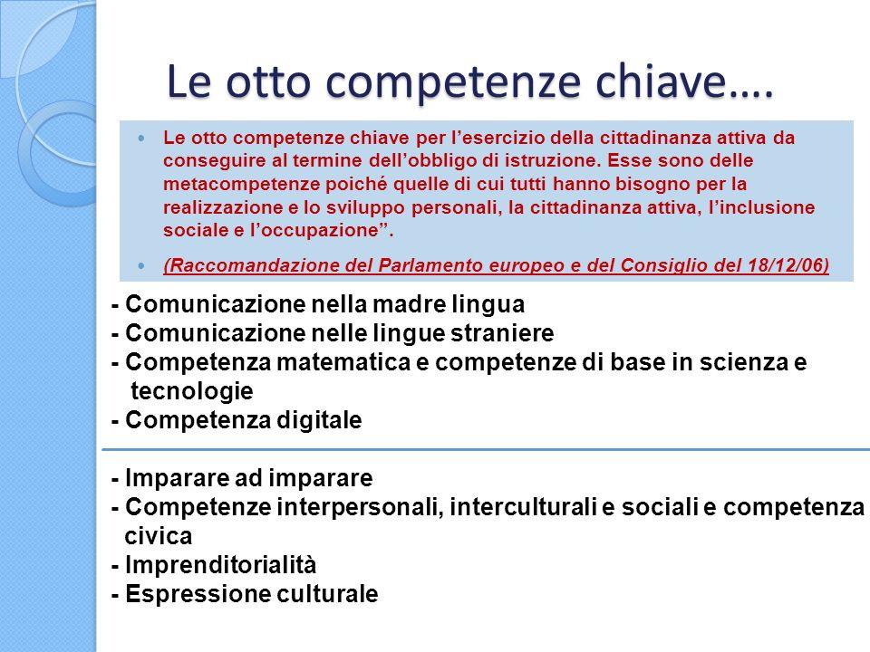 Le otto competenze chiave….