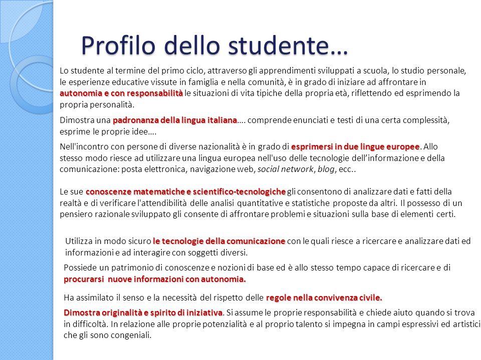 Profilo dello studente…