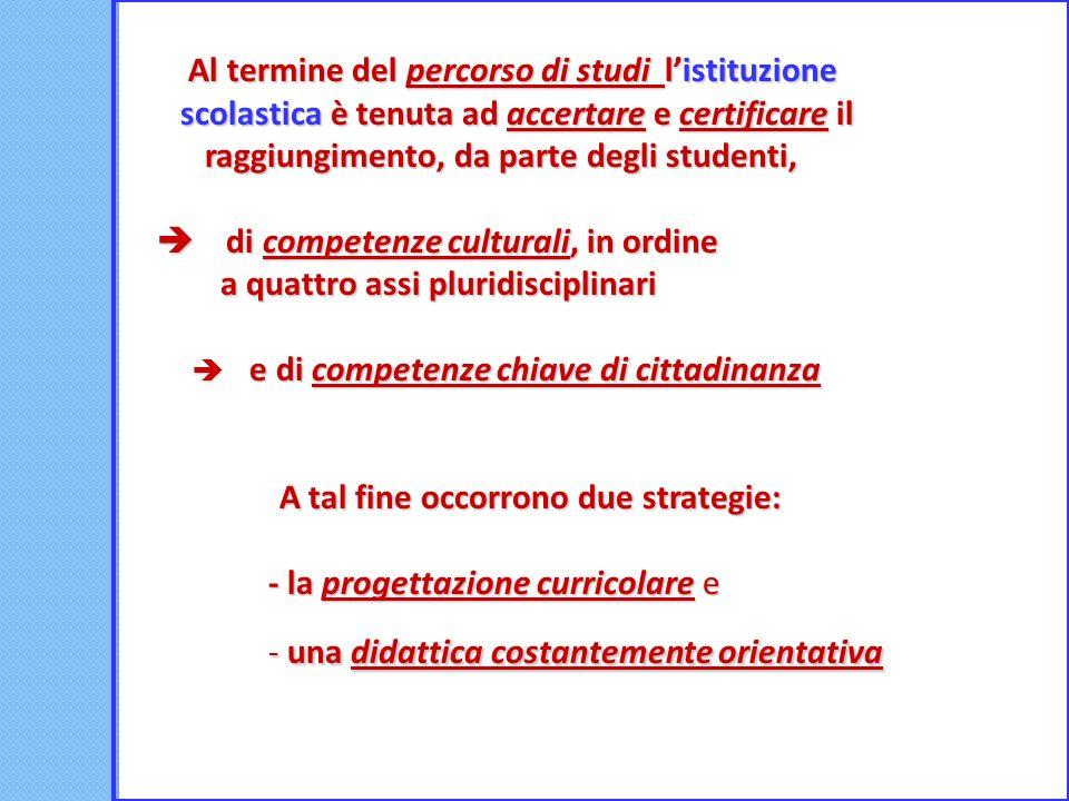  di competenze culturali, in ordine a quattro assi pluridisciplinari