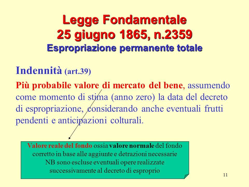 Legge Fondamentale 25 giugno 1865, n