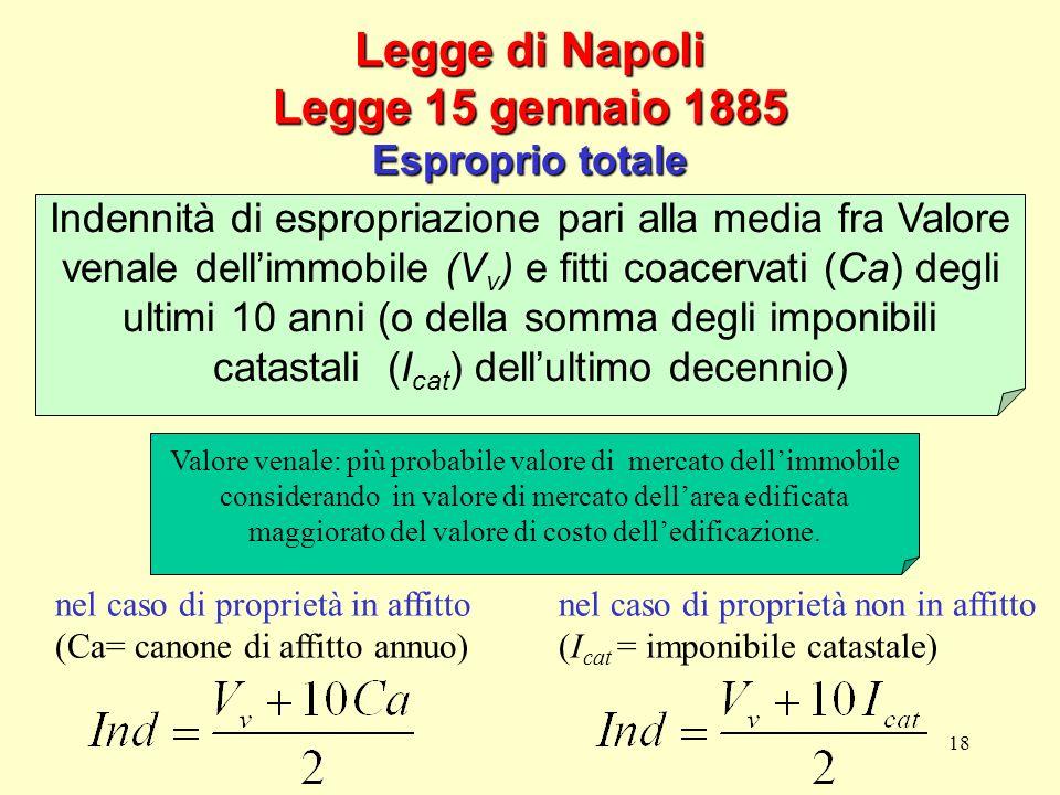 Legge di Napoli Legge 15 gennaio 1885 Esproprio totale