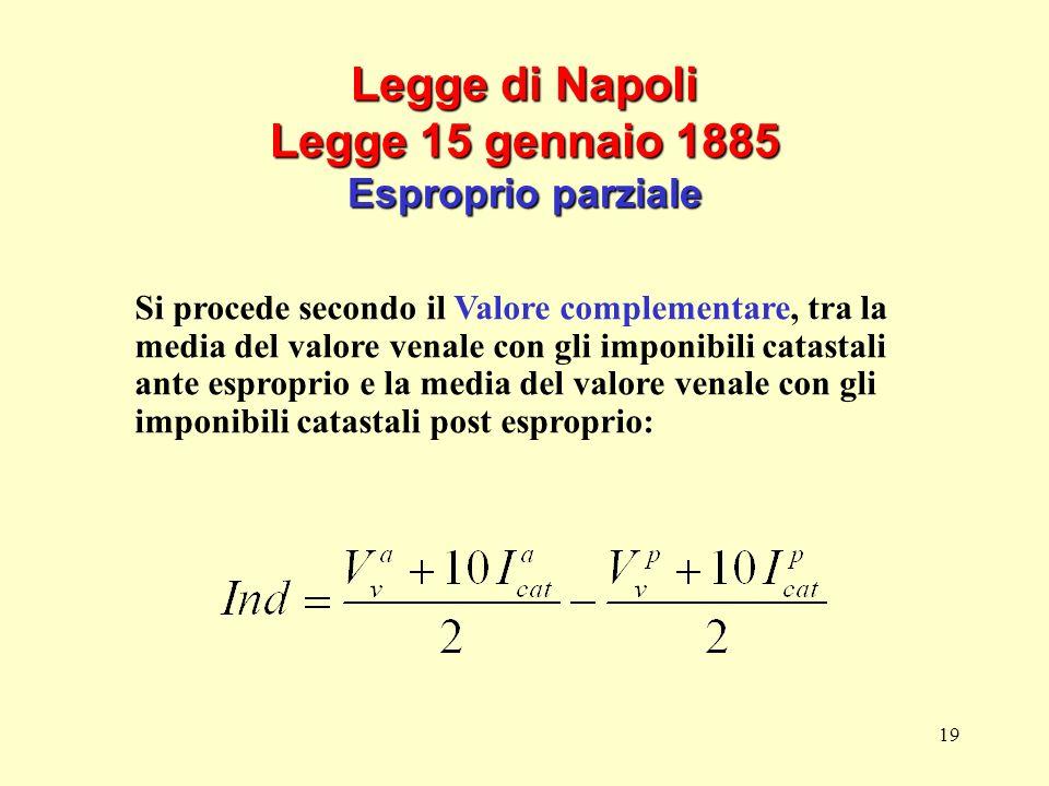 Legge di Napoli Legge 15 gennaio 1885 Esproprio parziale