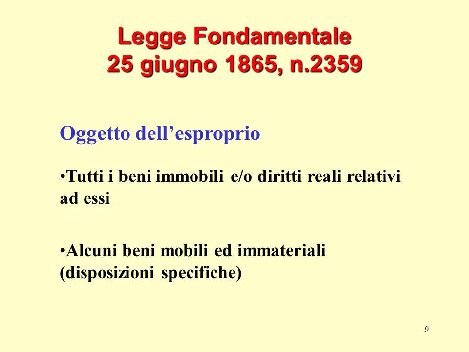 Legge Fondamentale 25 giugno 1865, n.2359