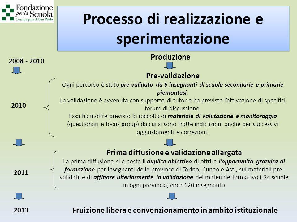 Processo di realizzazione e sperimentazione