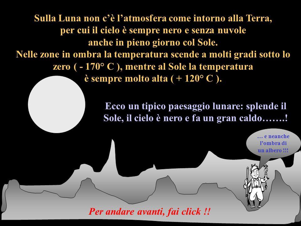 Sulla Luna non c'è l'atmosfera come intorno alla Terra,