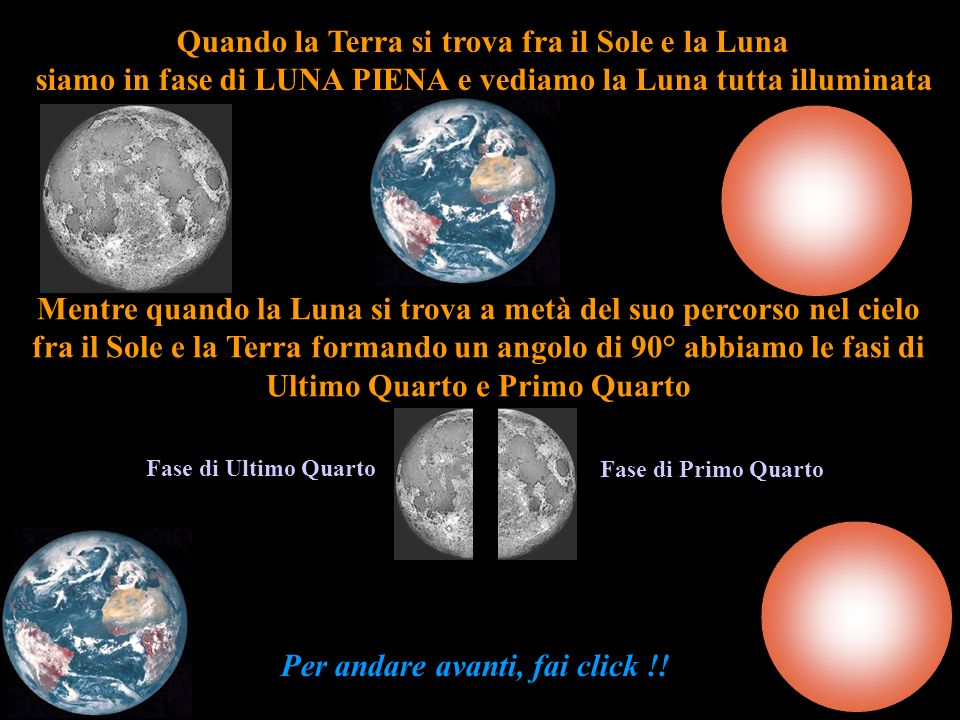 Quando la Terra si trova fra il Sole e la Luna