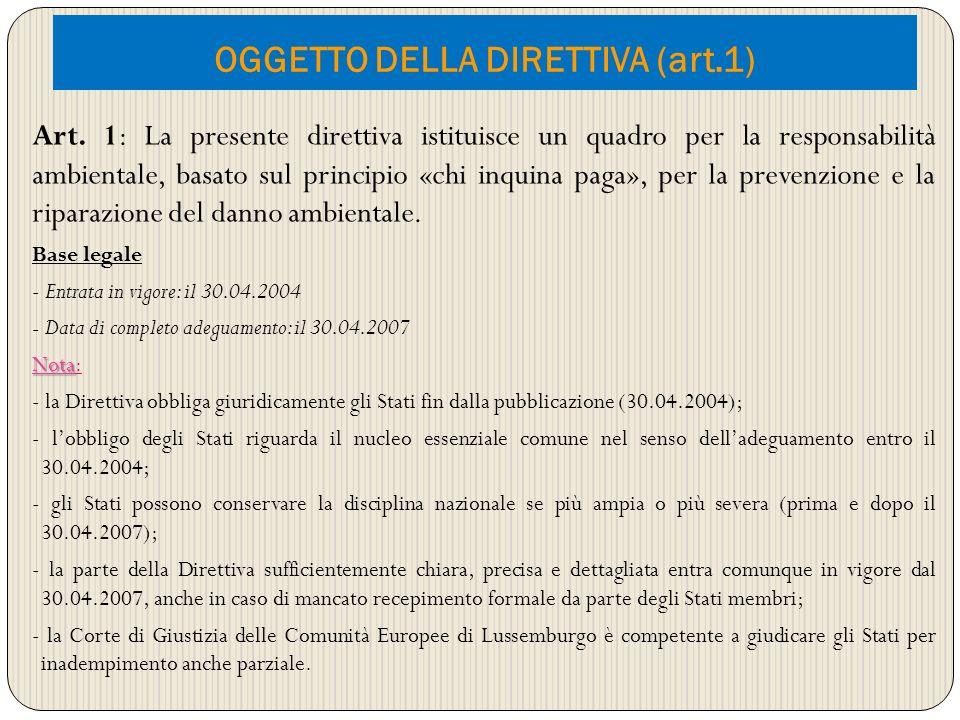 OGGETTO DELLA DIRETTIVA (art.1)