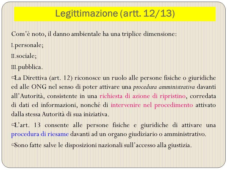 Legittimazione (artt. 12/13)