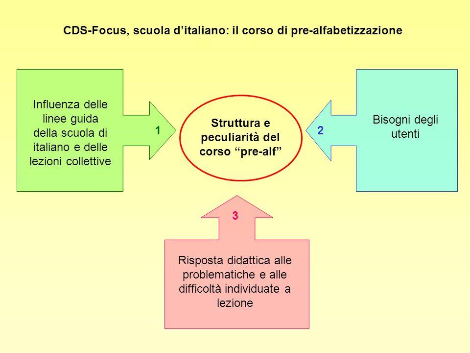 CDS-Focus, scuola d'italiano: il corso di pre-alfabetizzazione