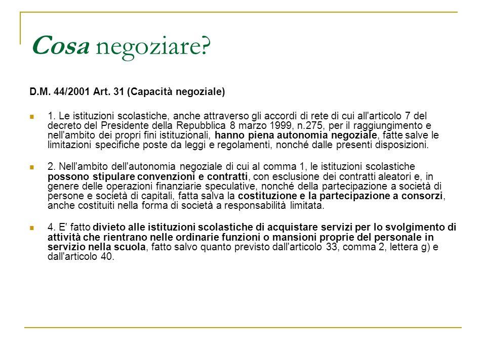 Cosa negoziare D.M. 44/2001 Art. 31 (Capacità negoziale)