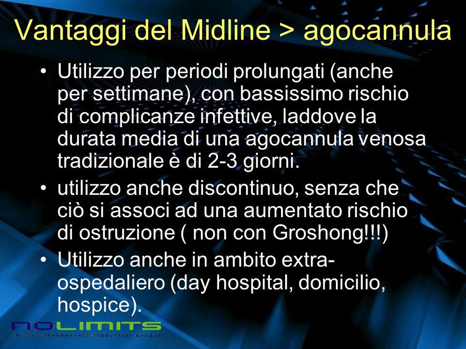 Vantaggi del Midline > agocannula