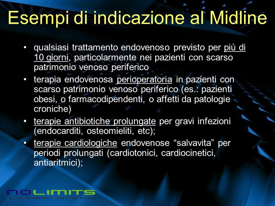 Esempi di indicazione al Midline