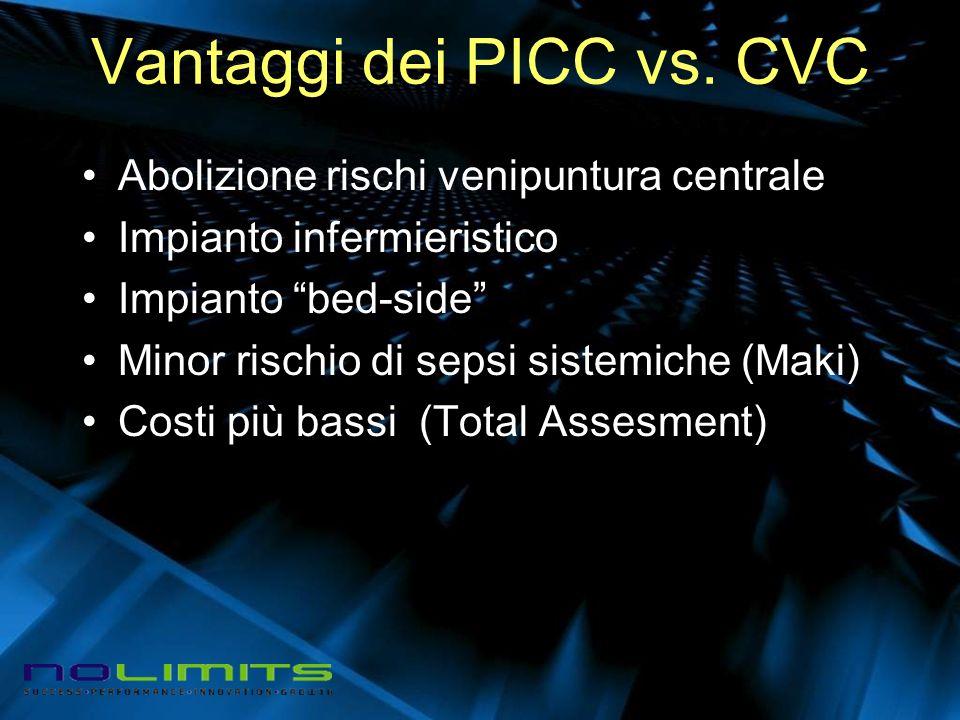 Vantaggi dei PICC vs. CVC
