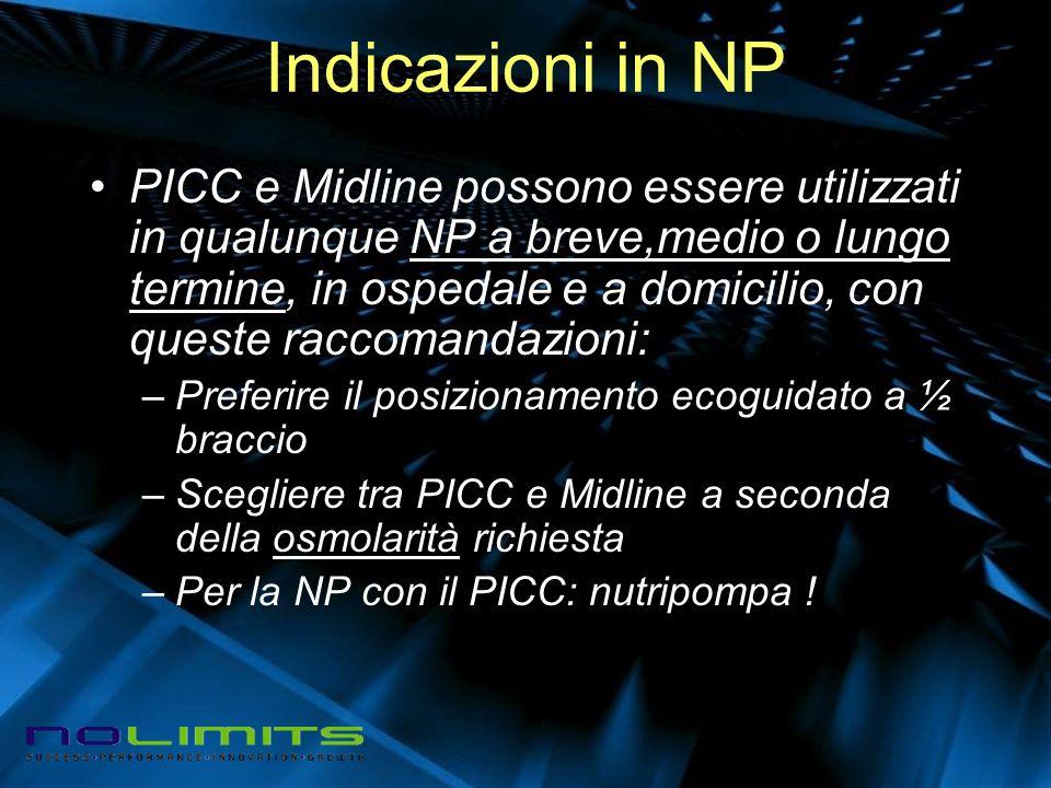 Indicazioni in NP