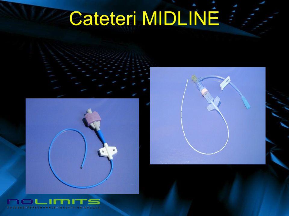 Cateteri MIDLINE