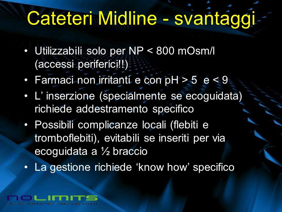 Cateteri Midline - svantaggi