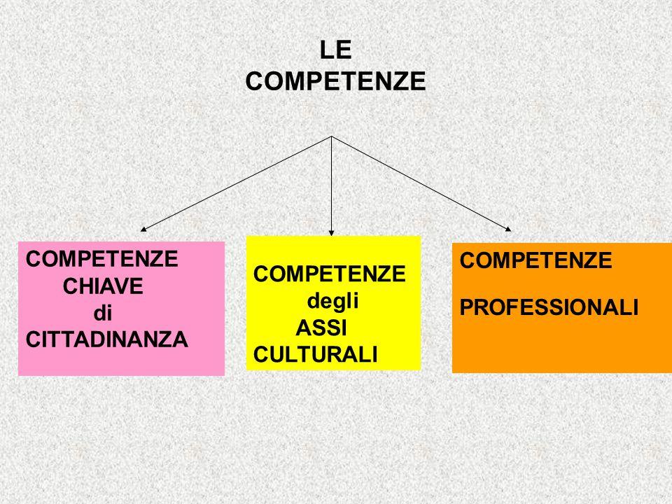 LE COMPETENZE COMPETENZE COMPETENZE CHIAVE degli PROFESSIONALI di